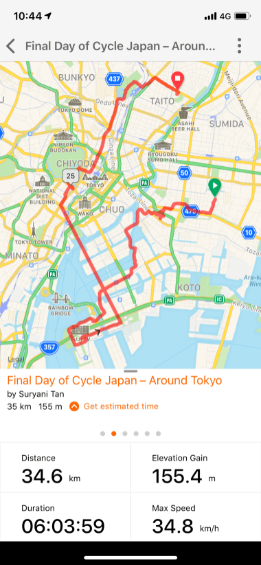 Day 10 of Cycle Japan – Around Tokyo