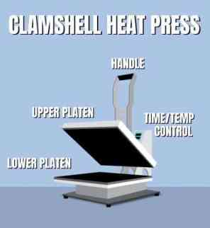 clamshell style heat press diagram