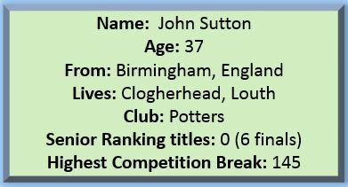 Profile John Sutton