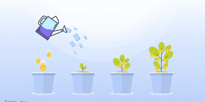 What Lead Nurturing Is and What It Is Not A Quick Checklist