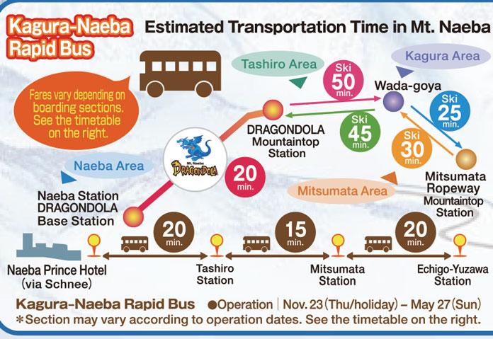 Naeba Kagura link options