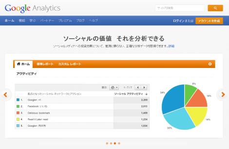 Google Analyticsでリンクのクリック数カウントとソーシャルプラグイン解析をする方法