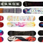 The Best Snowboard for Beginners