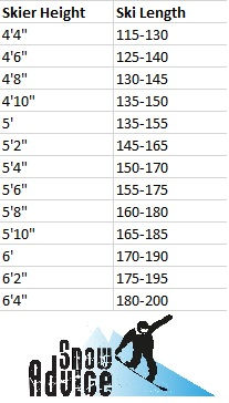 Here's how to quickly measure up your needed ski length