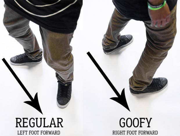 Knowing if your stance is important when learning to snowboard