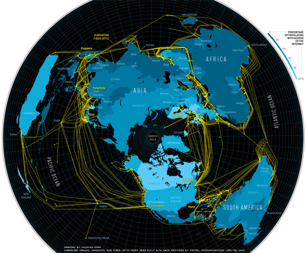 Internet undersea cable map