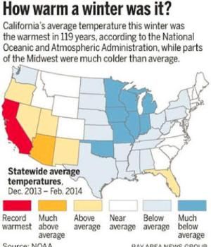 California Record Temperature
