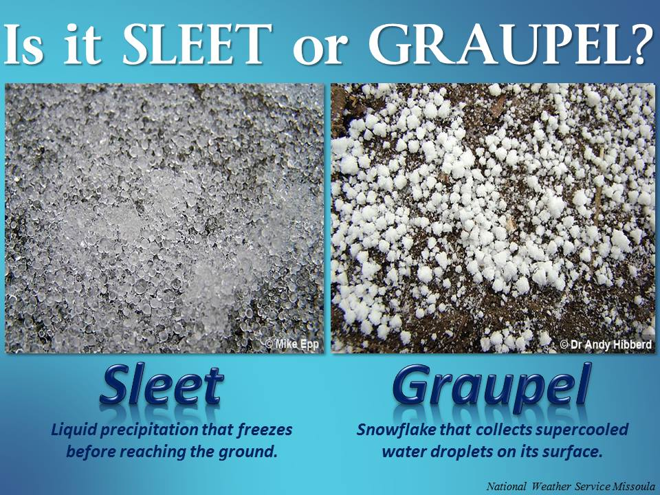 Is is sleet or graupel? Source: National Weather Service