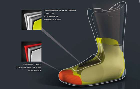 Opis technologii Thermoshape w butach Fischer