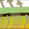 lens ventilation