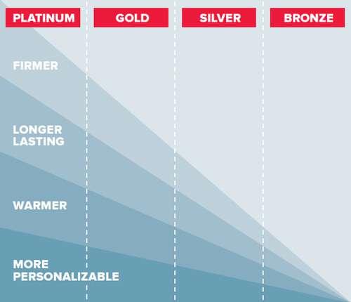 zdjecie przedstawia: grafika technologia carbon spine marki Atomic na sezon 2015