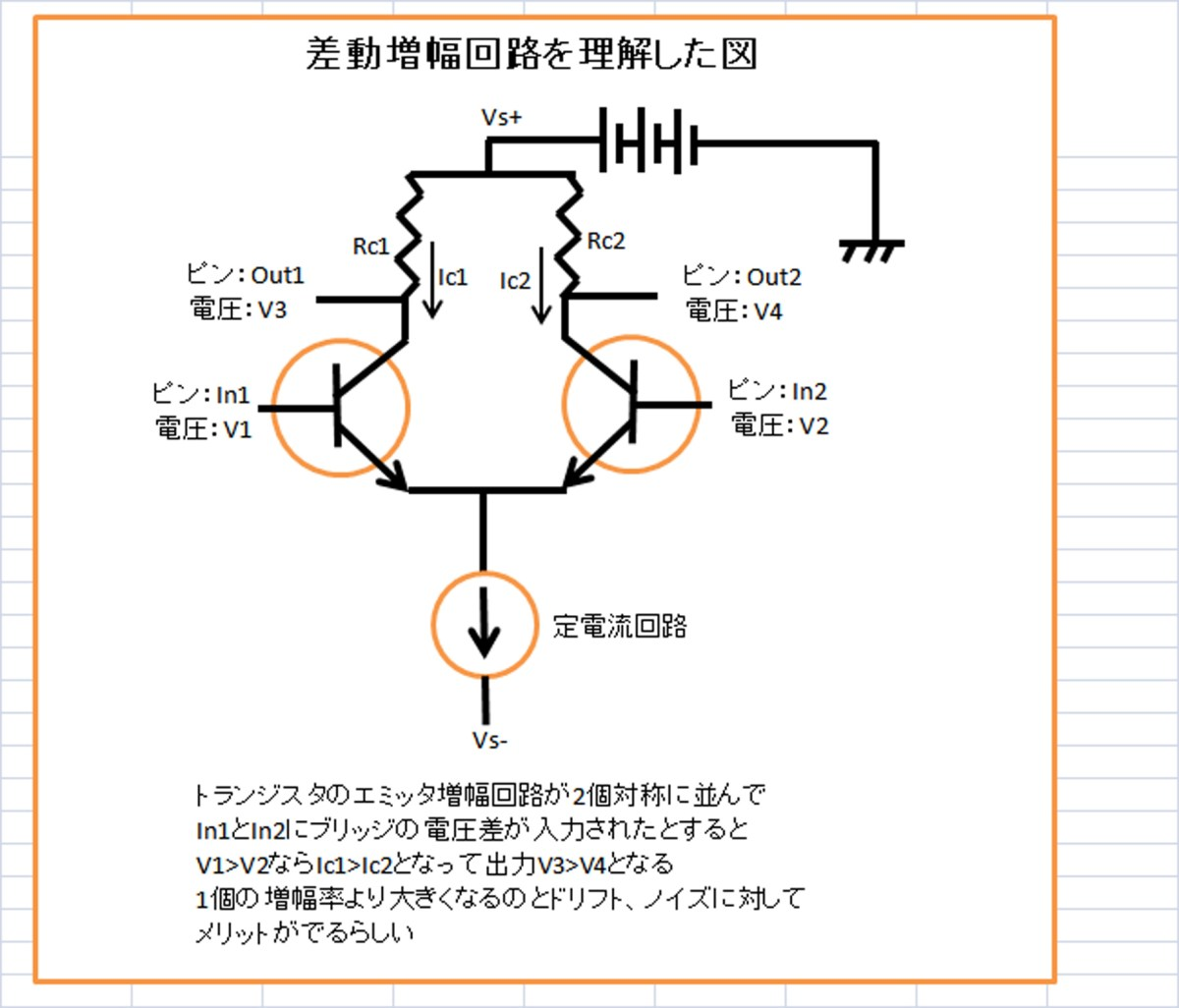 【PMD2018】基礎学習1回目<オペアンプと計装アンプの違い>