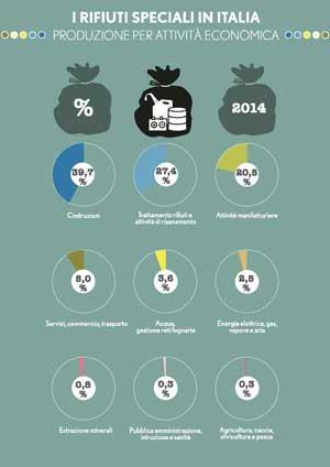 2-infografica-RS_produzione