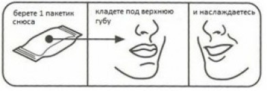 Как употреблять снюс