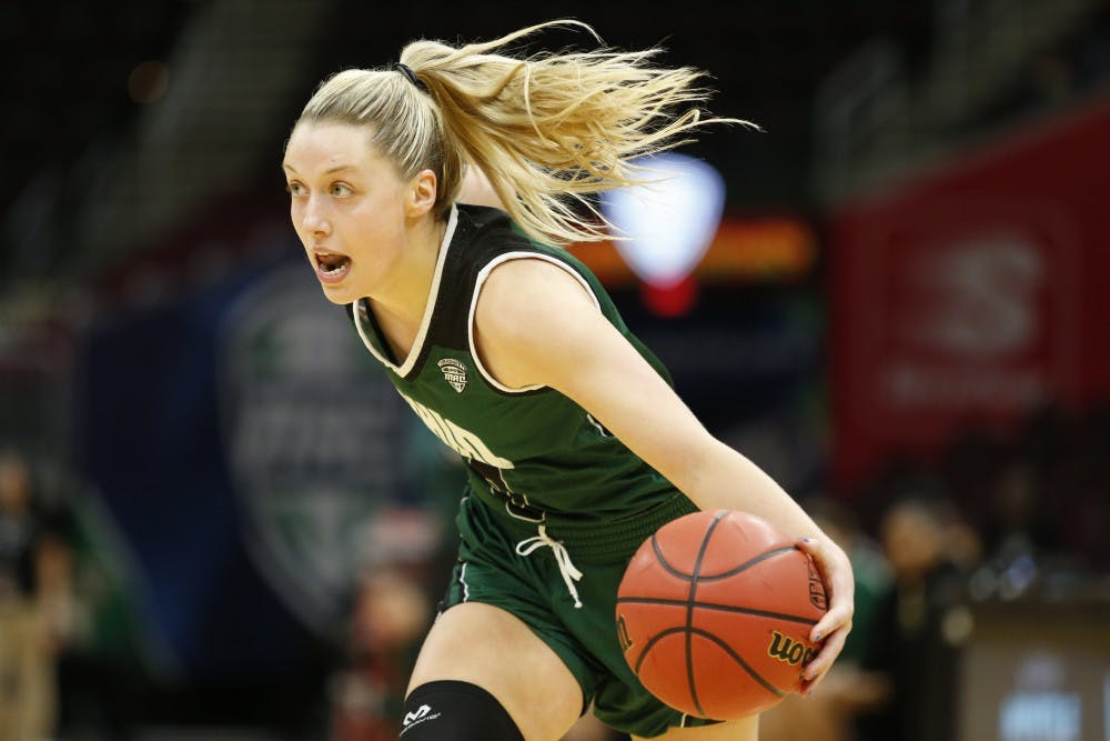 Women's Basketball: Ohio's experiences this season will help the youth grow into next season