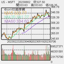 〈蘋果財報優預期〉臺積電及鴻海股價偏弱 分析師:股 | 鉅亨網 | NOWnews今日新聞