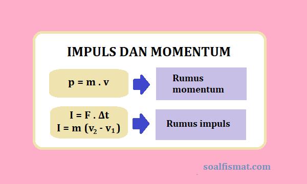 impuls, momentum
