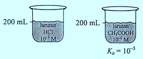 Contoh soal larutan asam kuat dan asam lemah