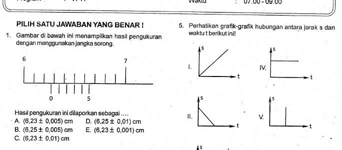 Tryout Ujian Nasional SMA IPA 2009