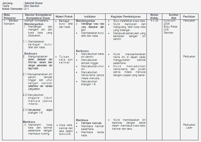 Silabus Bahasa Mandarin Sd Kelas 1 6 Lengkap Soalujian Net
