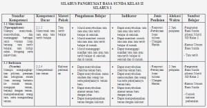 Silabus Bahasa Sunda SD Kelas 1 - 6 Lengkap