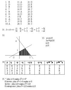 kunci jawab soal matematika kelas 10 sma