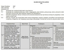 Download Silabus IPA SMP Kurikulum 2013
