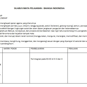 Silabus Bahasa Indonesia Smp Kurikulum 2013 Soalujian Net