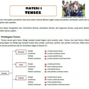 Modul Bahasa Inggris + Latihan Soal dan Jawaban