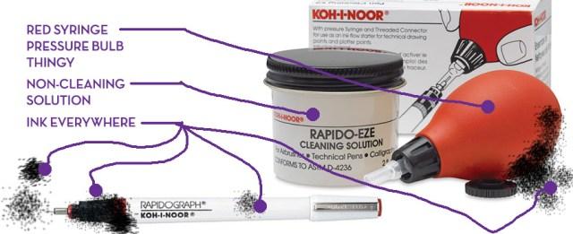 Koh-I-Noor Rapidograph