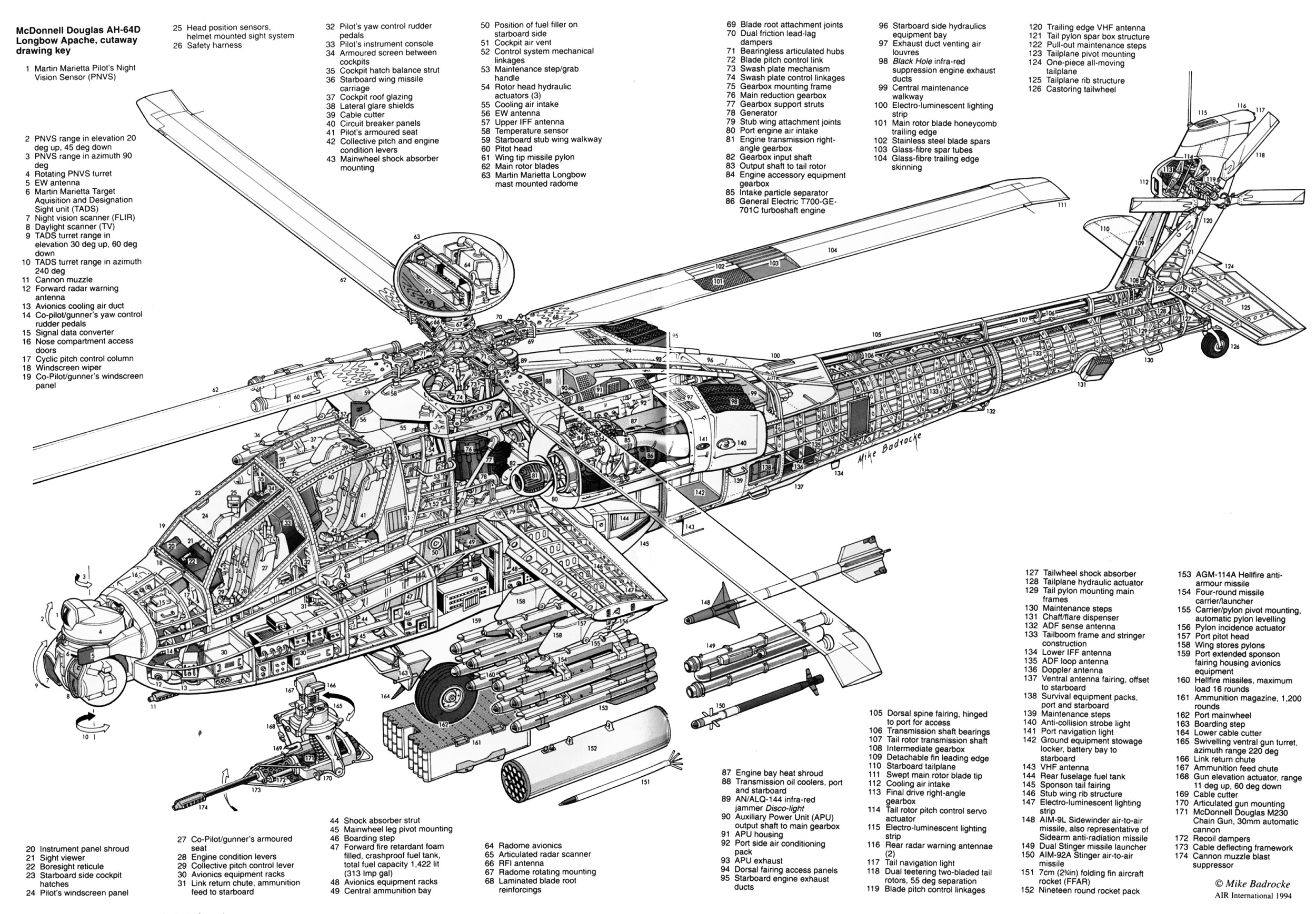 Images About Aircrafts