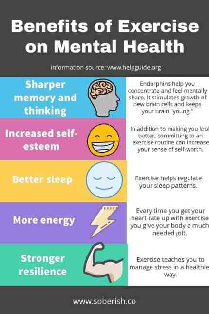 benefits of exercising on sobriety and mental health