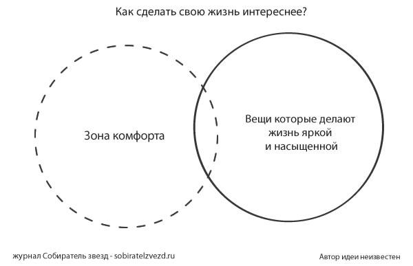 Как сделать свою жизнь интересной