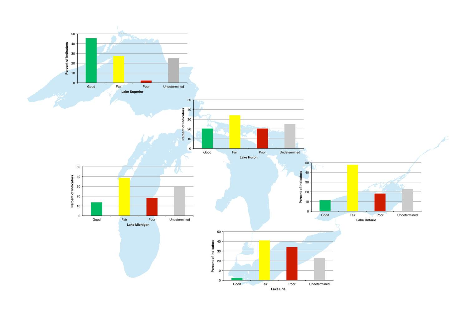 State Of Ontario S Biodiversity