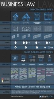 Infographic-550x999