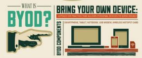 Infographic-Friday-6-Key-Questions-about-BYOD-header