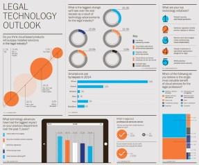 Legal-Technology-Outlook-1160x963