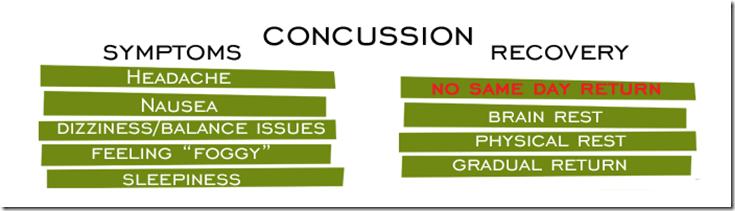 concussion copy