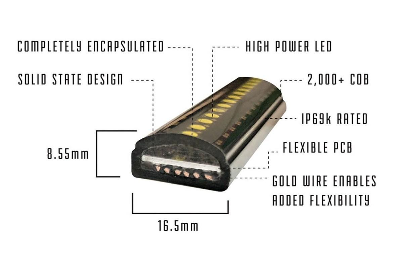 Putco overland rack integrated light bar break down.