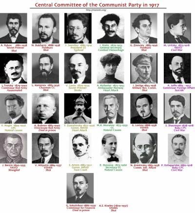 Bolsjevikkernes centralkomite med angivelse af den enkelte skæbne. Klik for større billede.