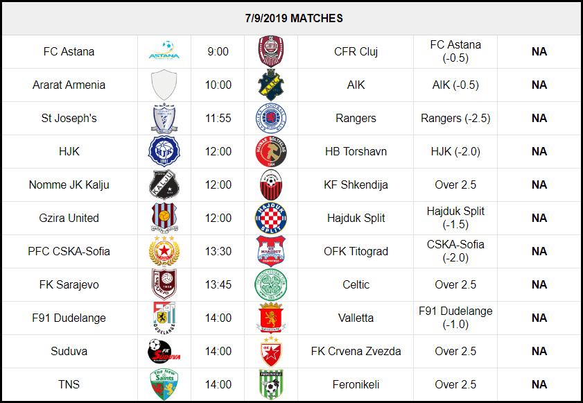 soccer predictions 7/9/19