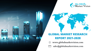 Dehydrated mushroom market analysis, revenue, price, growth rate, forecast until 2027