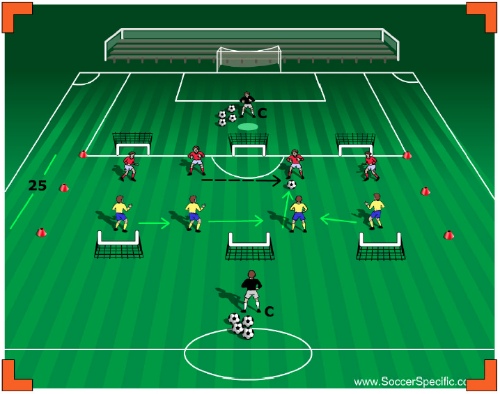 Back Four Functional Defending (With images) Football