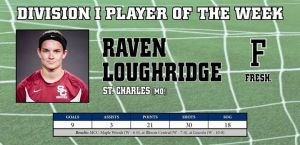 Raven Loughridge Named NJCAA Player of the Week