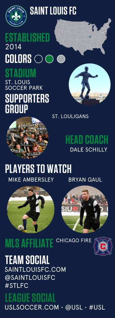 SaintLouisFC-preview-USL-photo-theft