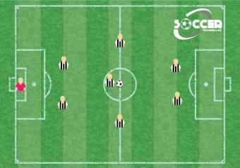 2-3-2 Soccer Formation