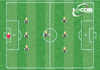 3-1-3 Soccer Formation