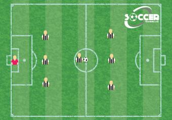 3-1-3 Soccer Formation