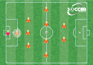 4-4-2 Soccer Sweeper Formation