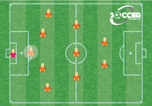 5-3-2 Sweeper Formation